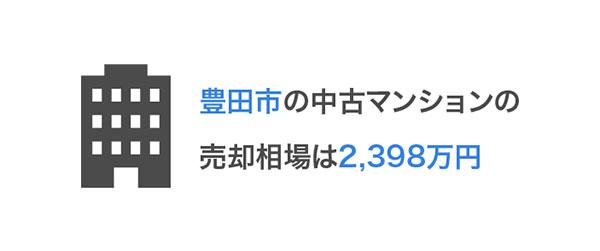 豊田市の中古マンションの売却相場は2,398万円