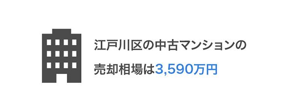 江戸川区の相場価格の説明図